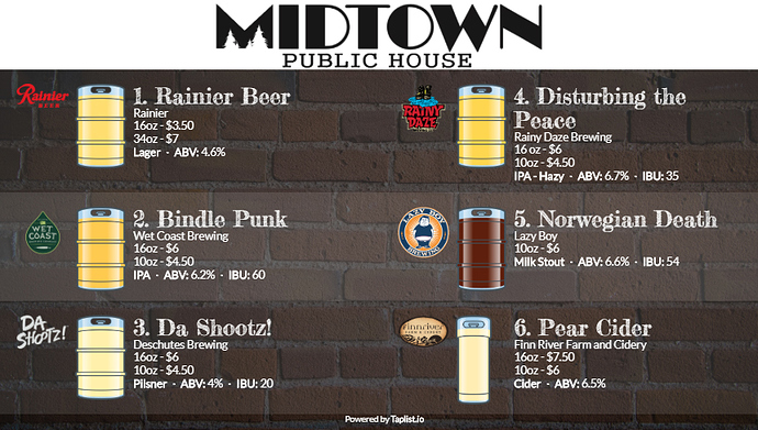 Midtown Turns 2! - Introduce Yourself - Taplist io Community