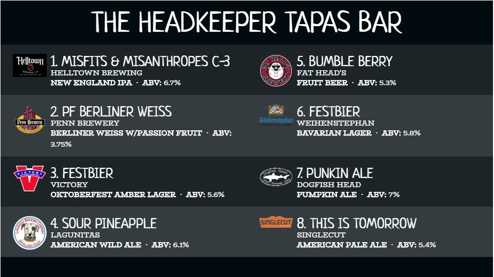 Headkeeper Tapas Bar - Greensburg - Introduce Yourself